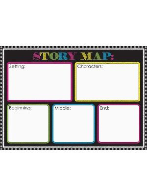 Ashley Magnetic Story Map Board - 12